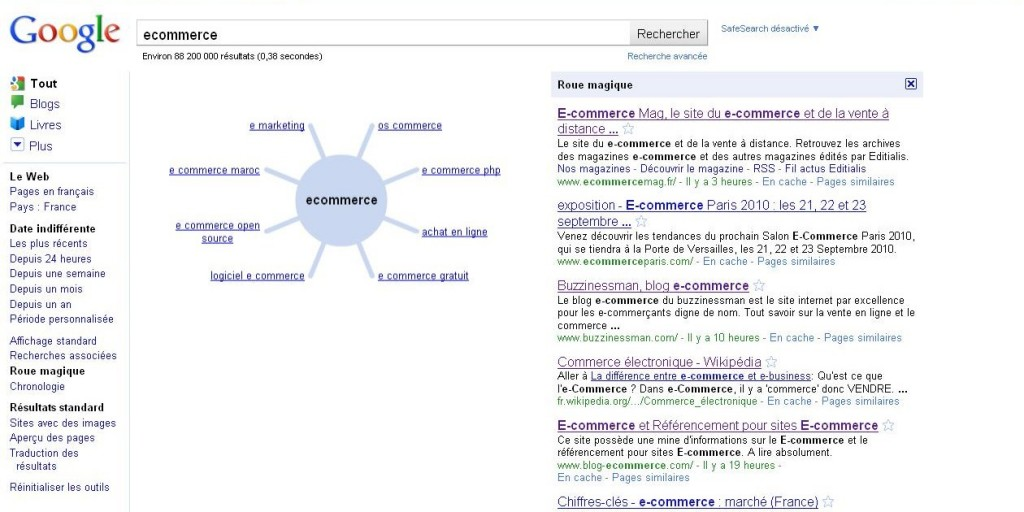 recherche google ecommerce