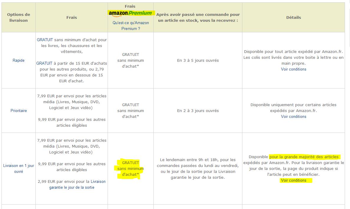 amazon-conditions-livraison-1-jour